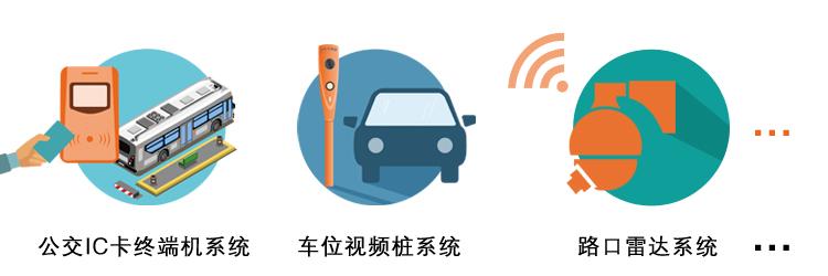 公交IC卡终端机系统 车位视频桩系统 路口雷达系统