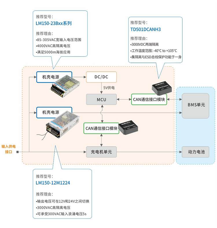 充电桩软文配图-1.jpg