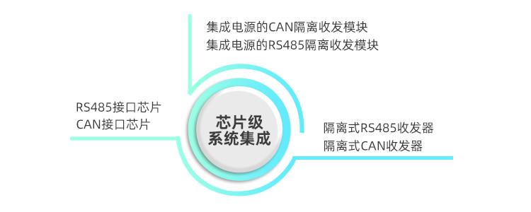 04.系统集成 7.29.jpg